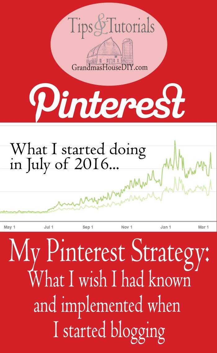 Pinterest Strategy: What I wish I had known and implemented when I started blogging. Using BoarBooster, how to increase your Pinterest numbers over night!